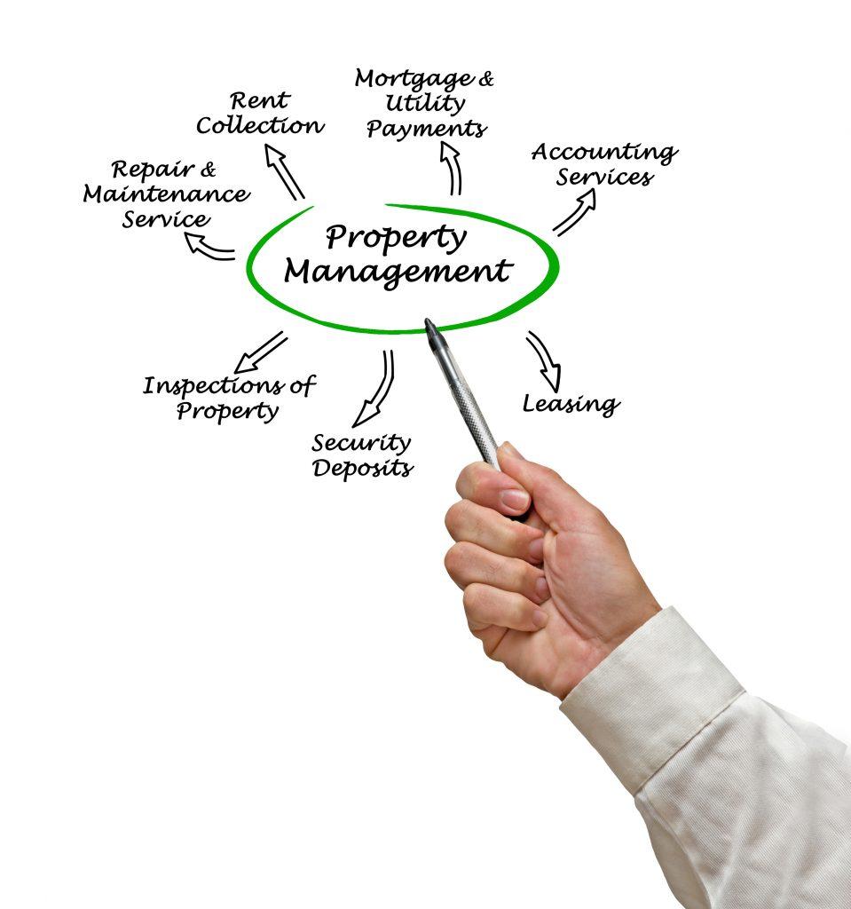 property management chart